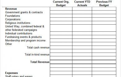 nonprofit budget template non profit budget template excel