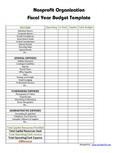 nonprofit budget template nonprofit organization fiscal year budget template