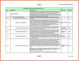 notary letter templates work breakdown structure template work breakdown structure template download
