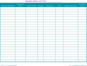 notebook paper printable chart medication list for medical charts with printable medication list