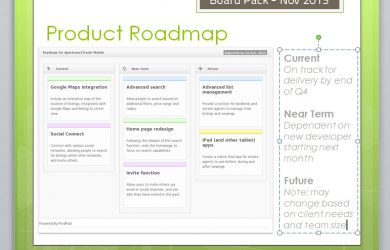 notice of eviction form product roadmap timeline to timeline process