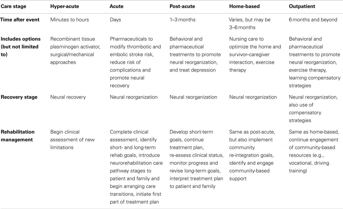 Nursing Care Plan For Dementia | Template Business