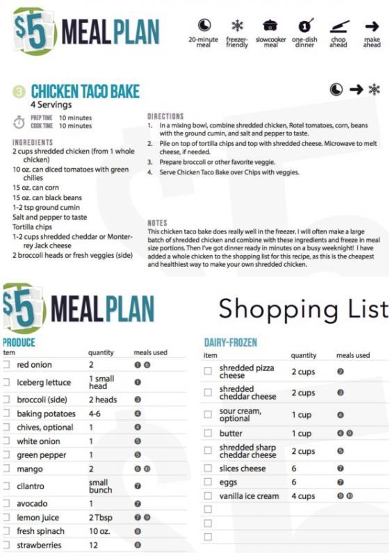 nutrisystem meal planner
