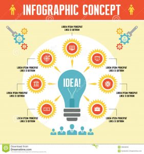 one direction poster infographic business concept creative idea illustration presentation