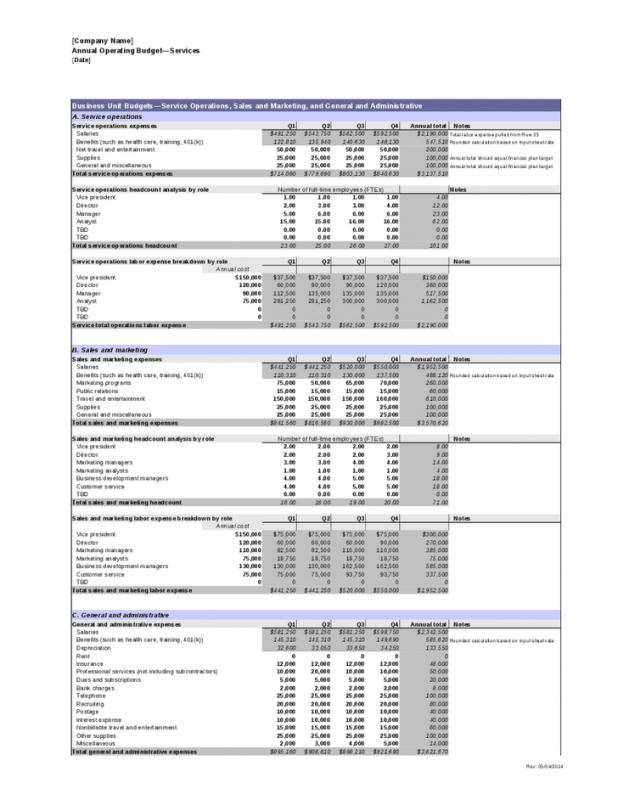 operating budget example