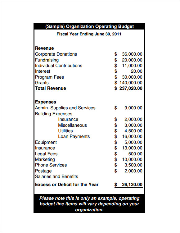 Operating Budget Example Template Business