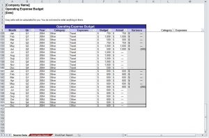 operating budget example operating budget template