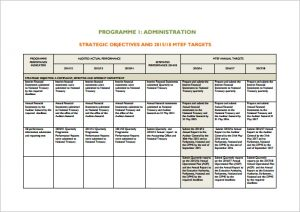 operational plan template annual operational plan free pdf template download