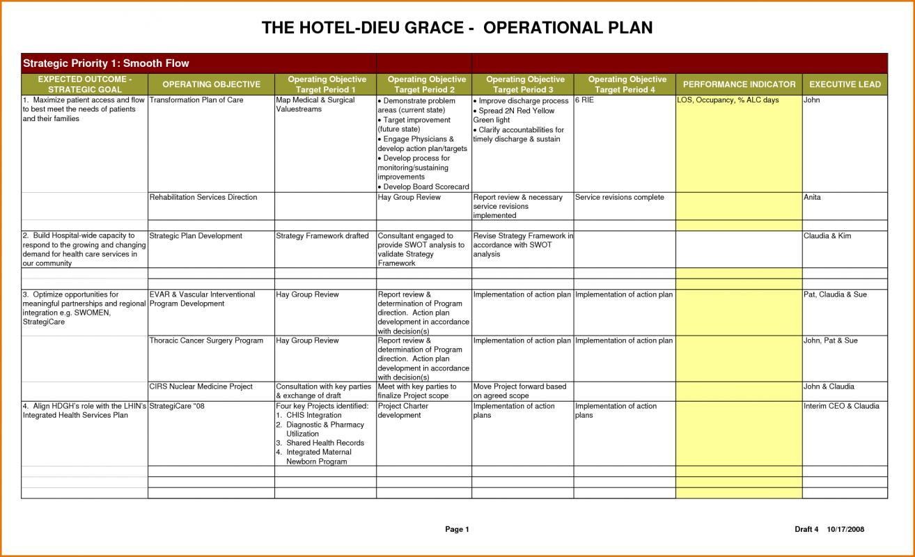operational plan template template business. Black Bedroom Furniture Sets. Home Design Ideas
