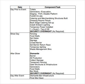 operations manual template operations manual template standard