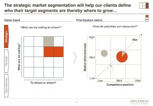 order of service template segmentation value proposition gotomarket approach