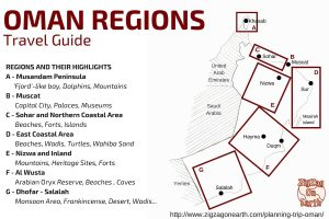 packing list for trip map oman regions touristic places to visit travel guide