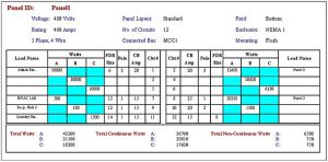 panel schedule template etap panel systems software