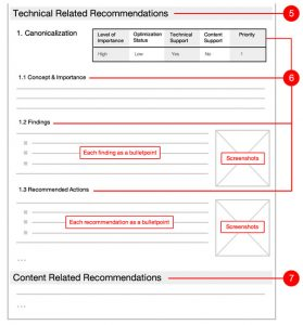 panel schedule template seo audit recommendations template