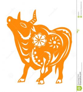 paper cutting pattern chinese zodiac ox year