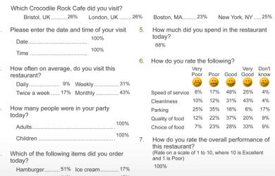 patient satisfaction questionnaire questionnaire report