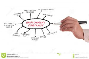 payment plan contract employment contract