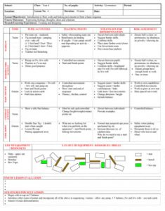 pe lesson plan template lesson plan