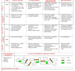pe lesson plan template lesson plan