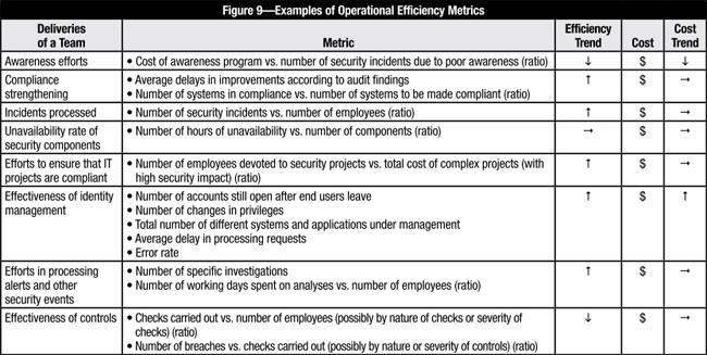 performance improvement plan examples