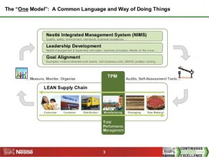 performance improvement plan examples six sigma presentation