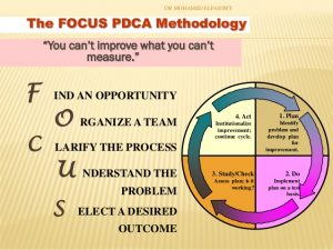 performance improvement plan sample developing performance indicators in healthcare