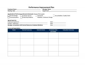 Performance improvement plan template template business for 30 day performance improvement plan template
