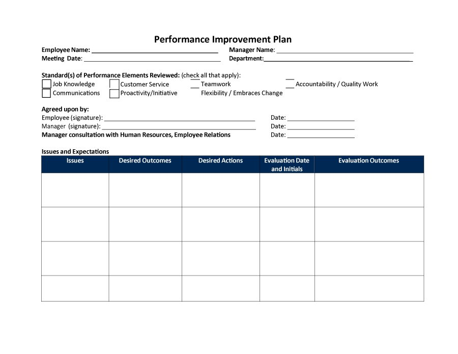 Great Performance Improvement Plan Template