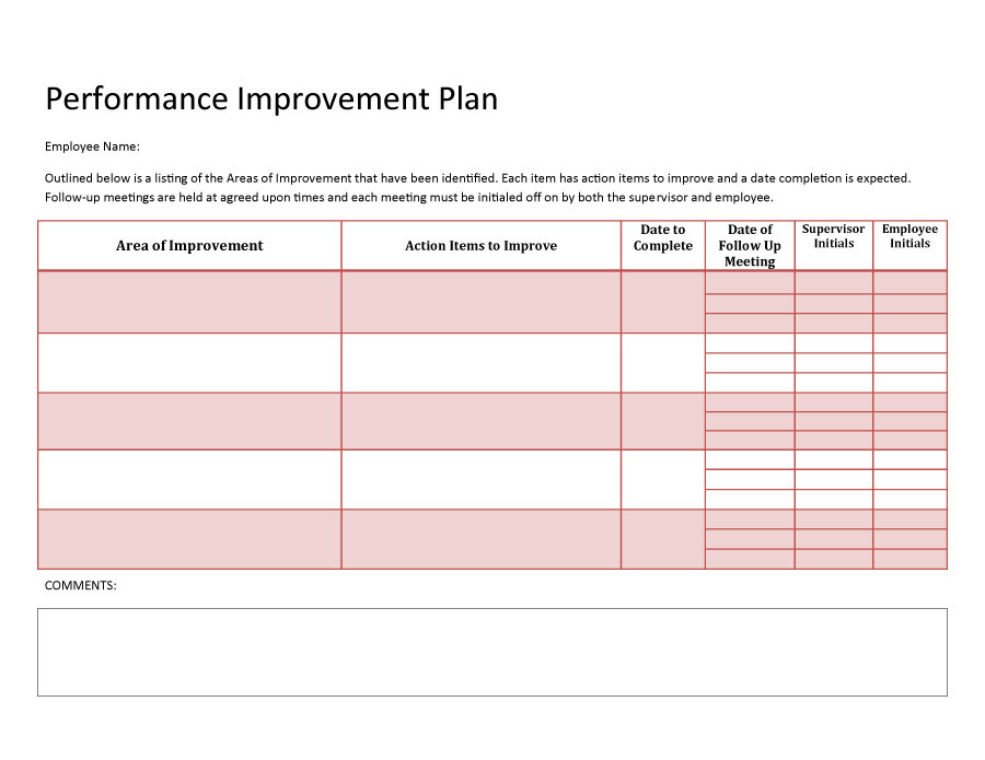 Performance Improvement Plan Template  Example Of Performance Improvement Plan