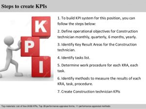 performance review forms demand planning kpi