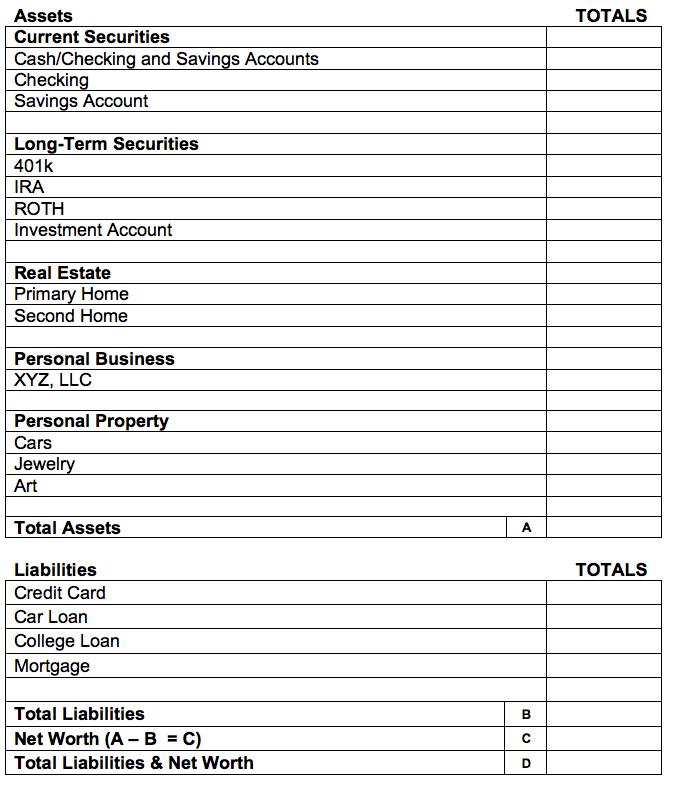 personal balance sheet