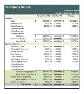 personal balance sheet template business payslip personal income statement template document example with green layout