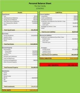 personal balance sheet tumblr mlpzntziqlqyk