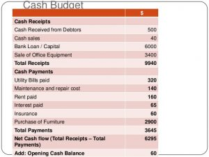 personal budget example budgeting