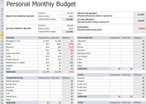 personal budget spreadsheet personal monthly budget template