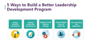 personal development plan examples ways to build a better leadership development program webinar