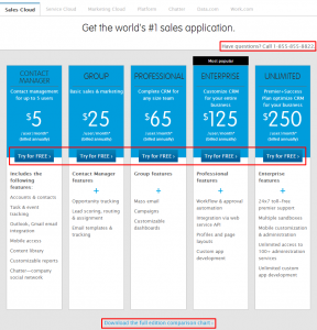 personal development plans example salesforce pricing