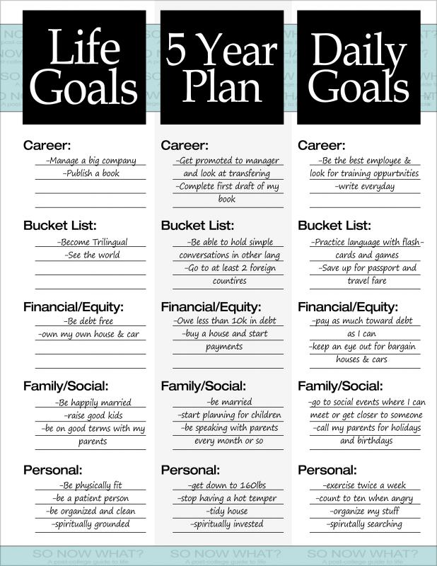 personal goals examples