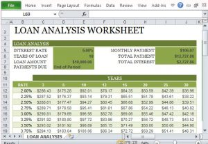 personal loan contract template loan analysis worksheet templates for personal and corporate loans