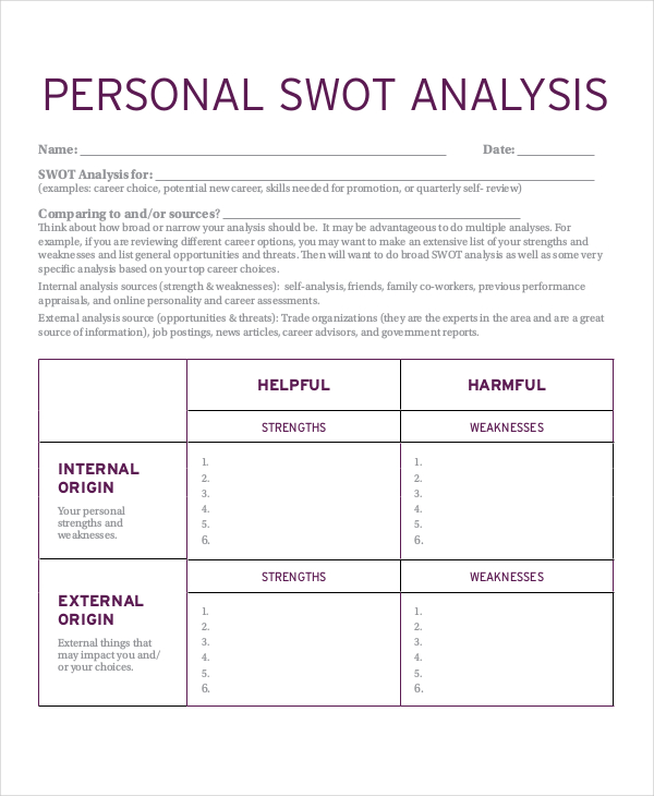 personal swot analysis