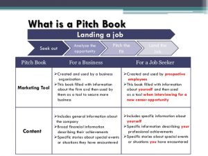 personal training resume pitch book presentation