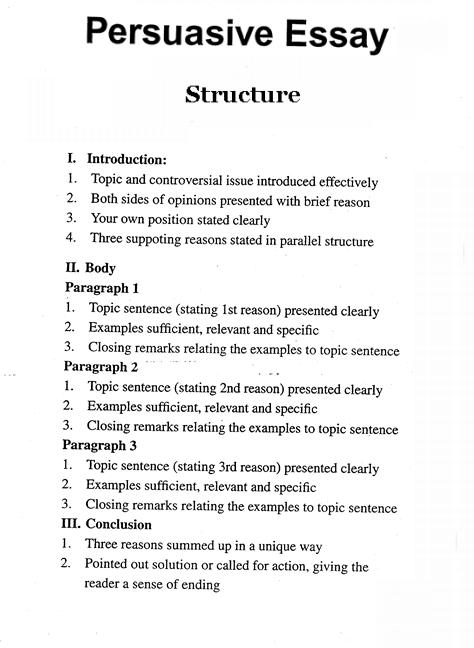 persuasive essay format