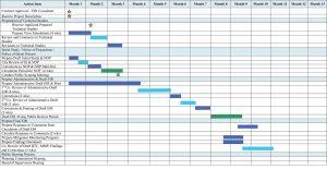 pert charts templates ccfccfaeebebc