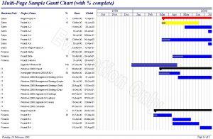 pert charts templates dcafccbddfffc gantt chart builder access