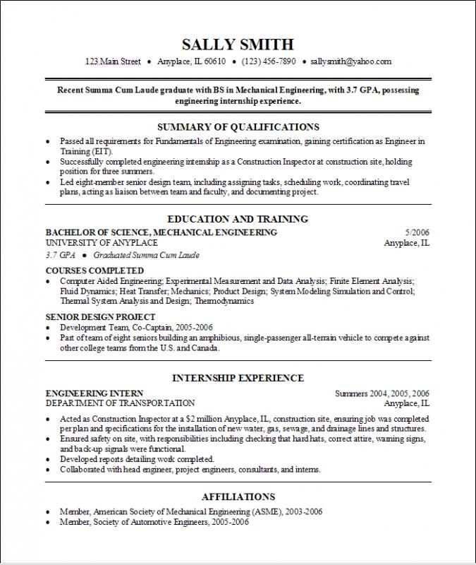pharmacist resume sample