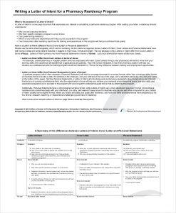 pharmacy residency letter of intent letter of intent pharmacy residency