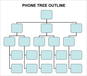 phone tree template phone tree template free
