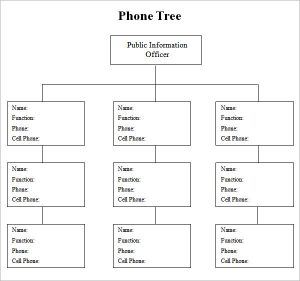 phone tree template phone tree template word