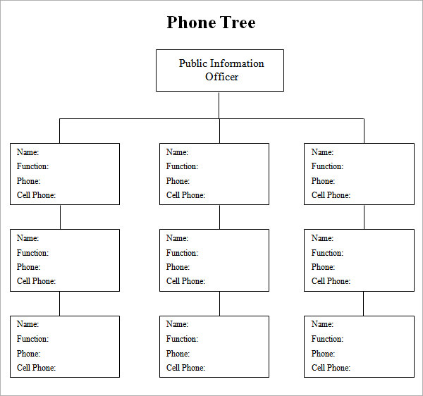 phone tree template