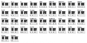 piano chords chart pdf piano chord chart download i